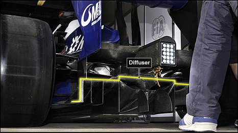 A diffuser. (Picture stolen without permission from BBC Sport - soz)